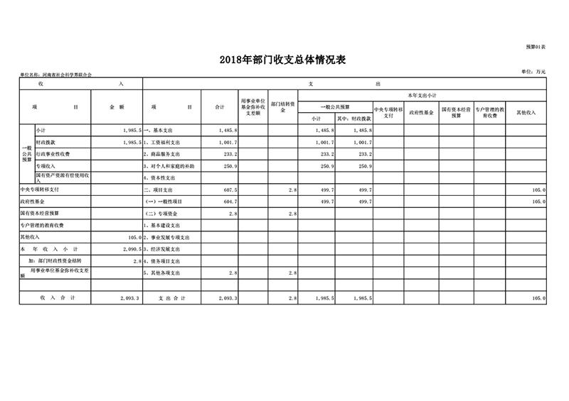 2018年省社科联部门预算公开_10.png