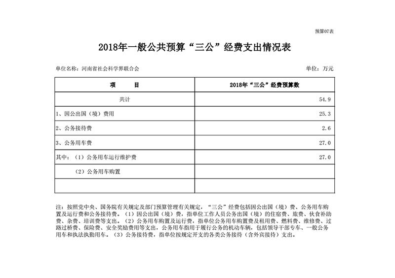 2018年省社科联部门预算公开_16.png