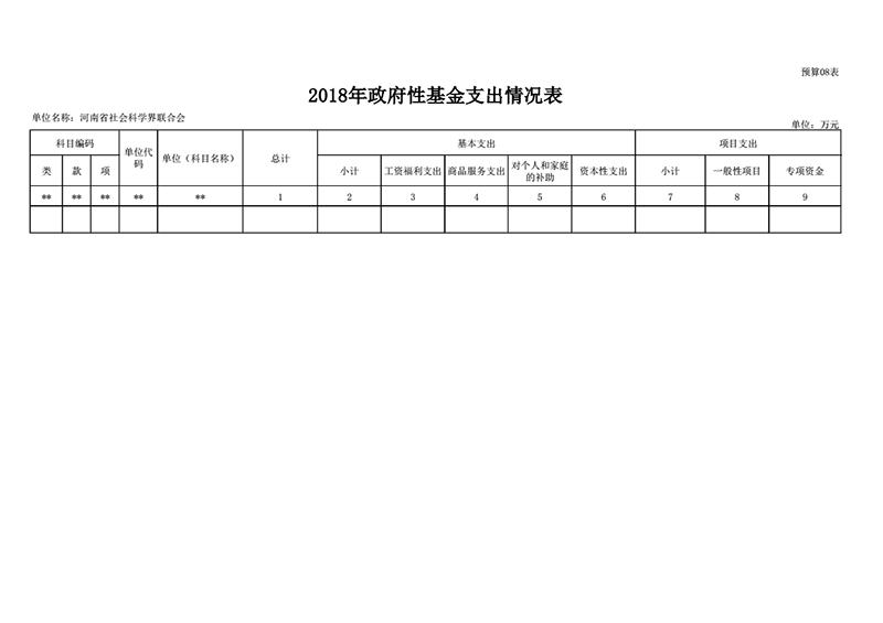 2018年省社科联部门预算公开_17.png