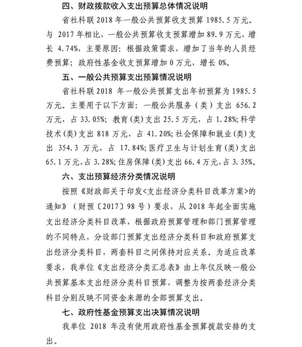 2018年省社科联部门预算公开_04.png
