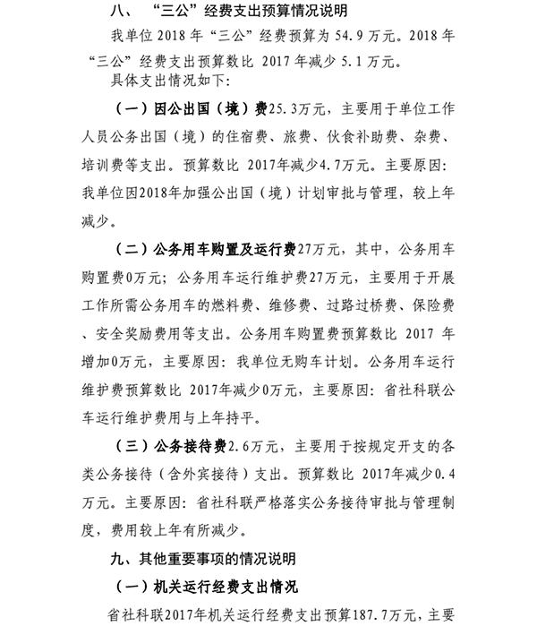 2018年省社科联部门预算公开_05.png