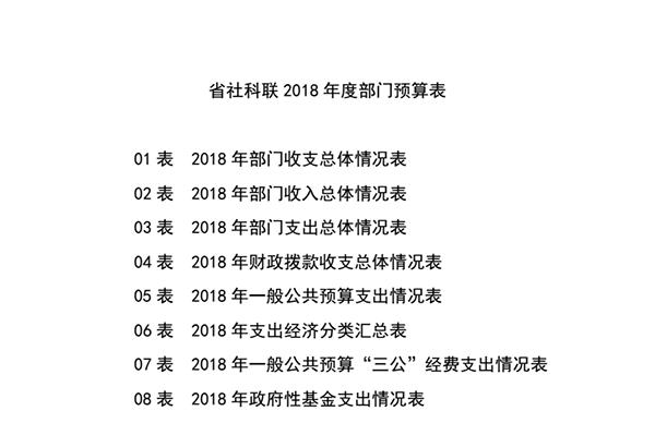 2018年省社科联部门预算公开_09.png